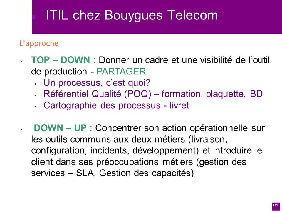 171 ITIL chez Bouygues Telecom TOP – DOWN : Donner un cadre et une visibilité de loutil de production - PARTAGER Un processus, cest quoi.