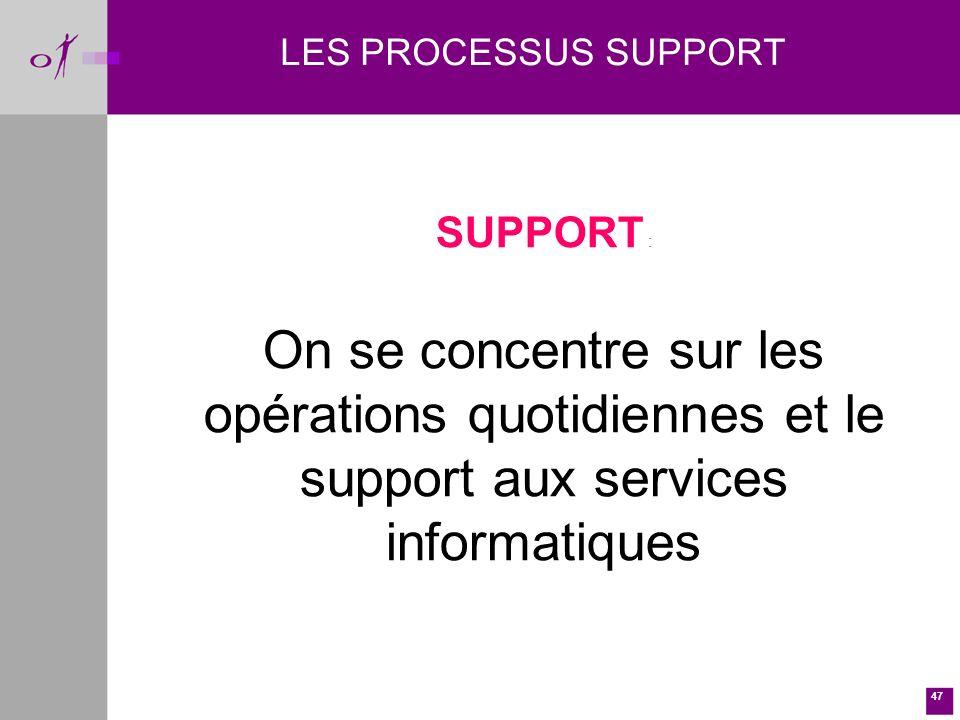47 LES PROCESSUS SUPPORT SUPPORT : On se concentre sur les opérations quotidiennes et le support aux services informatiques