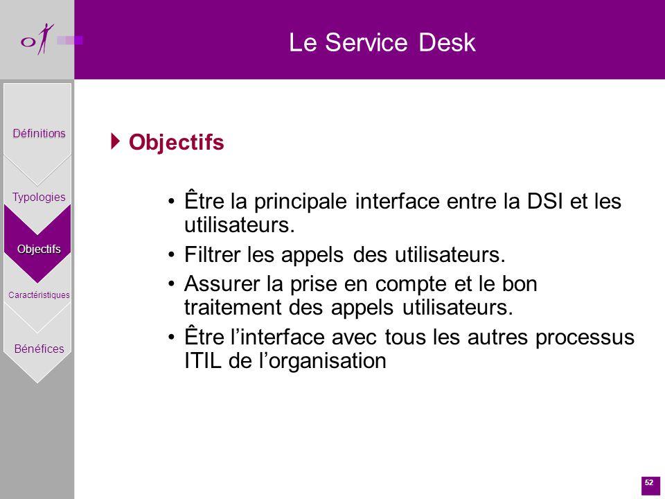 52 Objectifs Être la principale interface entre la DSI et les utilisateurs.