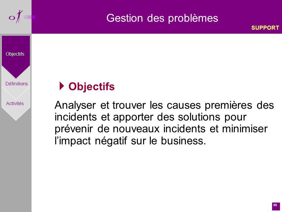 65 Objectifs Analyser et trouver les causes premières des incidents et apporter des solutions pour prévenir de nouveaux incidents et minimiser limpact négatif sur le business.