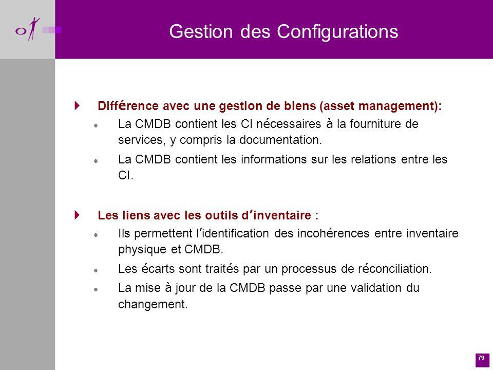 79 Diff é rence avec une gestion de biens (asset management): La CMDB contient les CI n é cessaires à la fourniture de services, y compris la documentation.