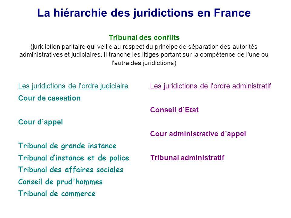 La hiérarchie des juridictions en France Tribunal des conflits ( juridiction paritaire qui veille au respect du principe de séparation des autorités a