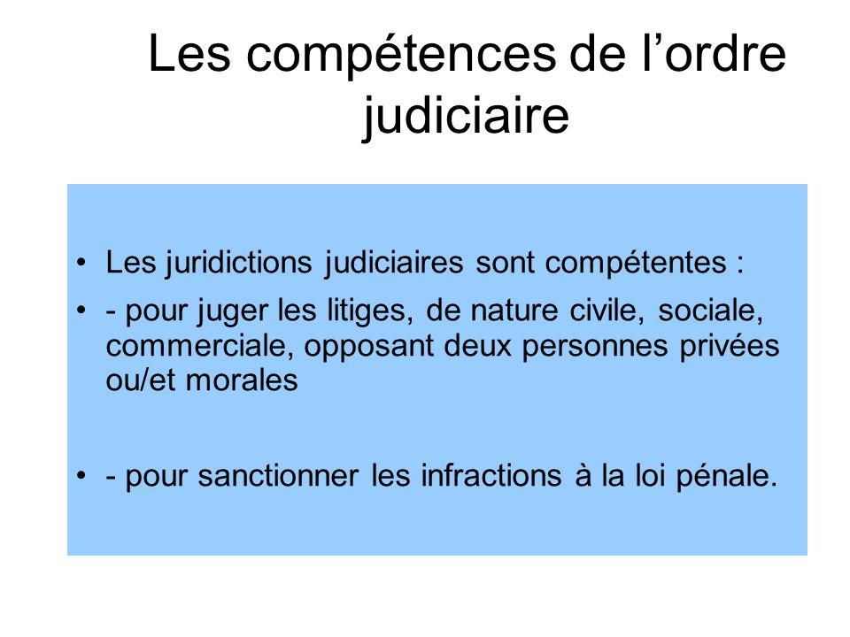 Les compétences de lordre judiciaire Les juridictions judiciaires sont compétentes : - pour juger les litiges, de nature civile, sociale, commerciale,