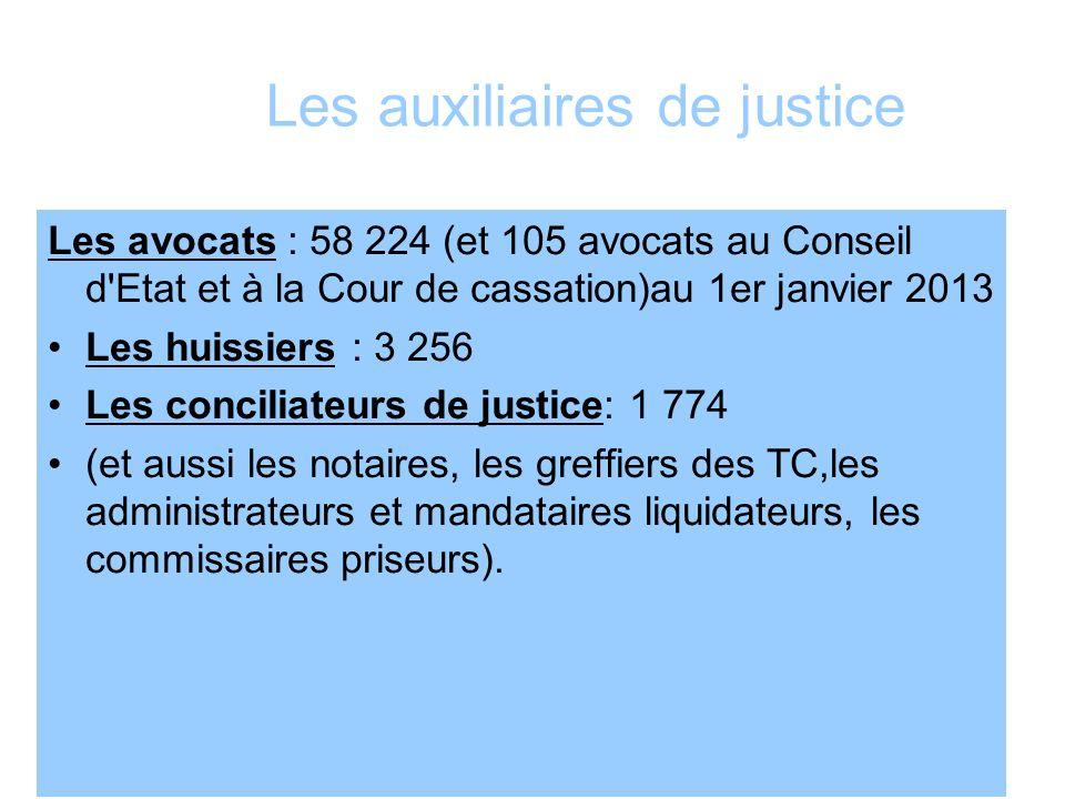 Les auxiliaires de justice Les avocats : 58 224 (et 105 avocats au Conseil d'Etat et à la Cour de cassation)au 1er janvier 2013 Les huissiers : 3 256