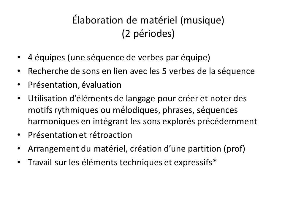 Élaboration de matériel (musique) (2 périodes) 4 équipes (une séquence de verbes par équipe) Recherche de sons en lien avec les 5 verbes de la séquenc