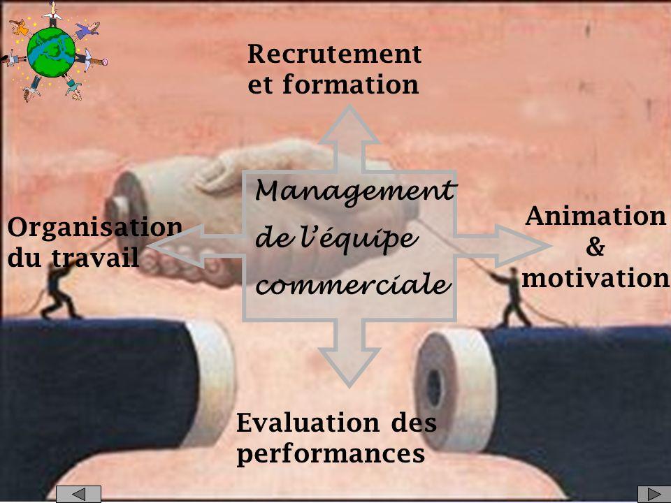 Management de léquipe commerciale Gestion de projet Gestion de lunité commerciale