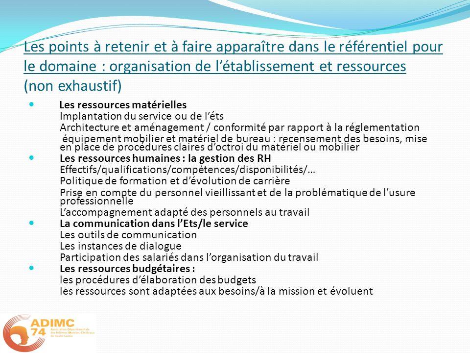 Les points à retenir et à faire apparaître dans le référentiel pour le domaine : organisation de létablissement et ressources (non exhaustif) Les ress