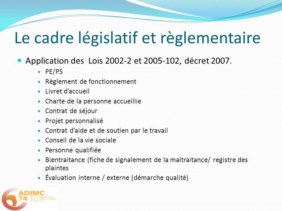 Le cadre législatif et règlementaire Application des Lois 2002-2 et 2005-102, décret 2007. PE/PS Règlement de fonctionnement Livret daccueil Charte de