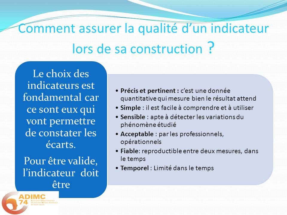 Comment assurer la qualité dun indicateur lors de sa construction ? Précis et pertinent : cest une donnée quantitative qui mesure bien le résultat att