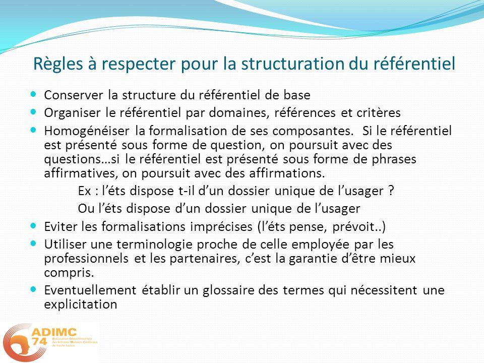 Règles à respecter pour la structuration du référentiel Conserver la structure du référentiel de base Organiser le référentiel par domaines, référence