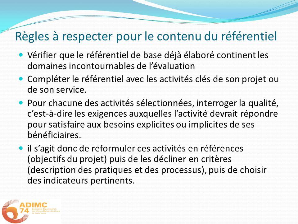 Règles à respecter pour le contenu du référentiel Vérifier que le référentiel de base déjà élaboré continent les domaines incontournables de lévaluati