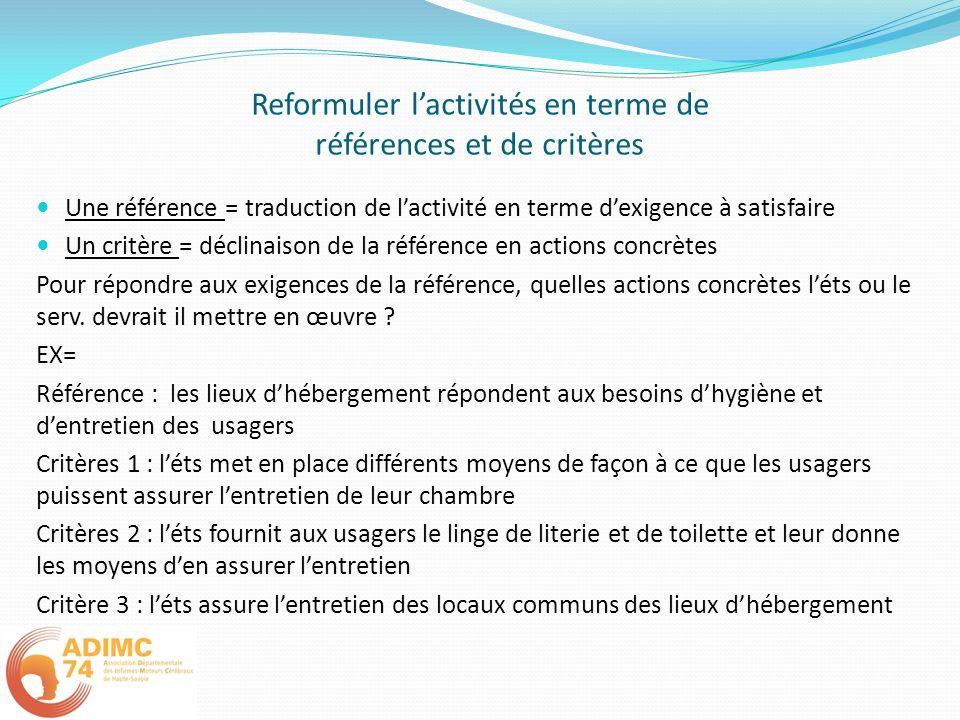 Reformuler lactivités en terme de références et de critères Une référence = traduction de lactivité en terme dexigence à satisfaire Un critère = décli