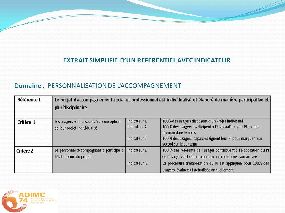 EXTRAIT SIMPLIFIE DUN REFERENTIEL AVEC INDICATEUR Domaine : PERSONNALISATION DE LACCOMPAGNEMENT