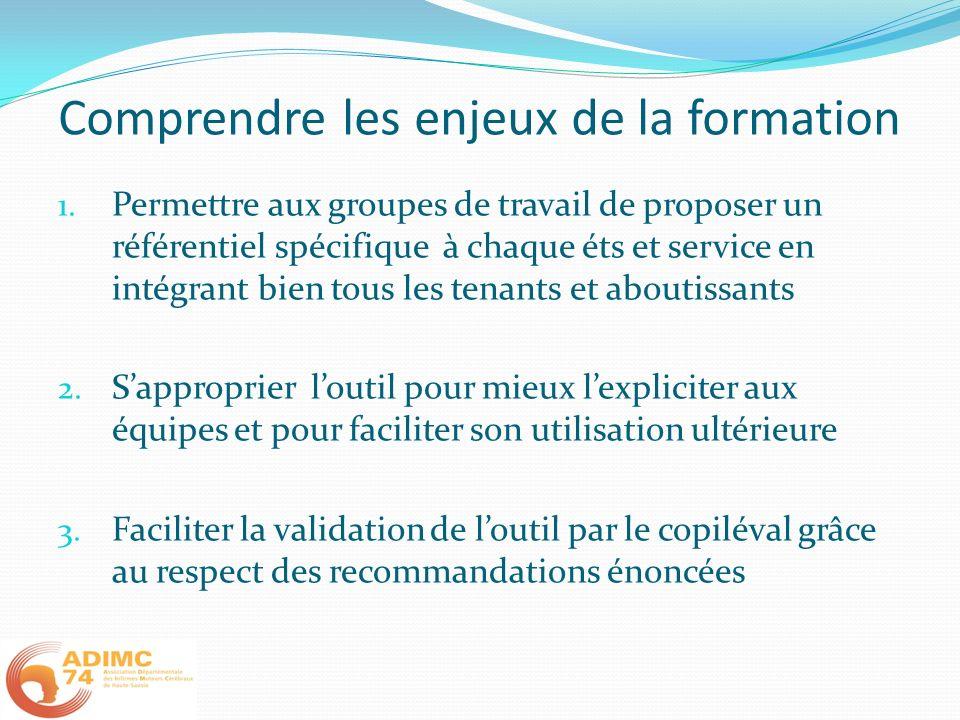 Le cadre législatif et règlementaire Application des Lois 2002-2 et 2005-102, décret 2007.
