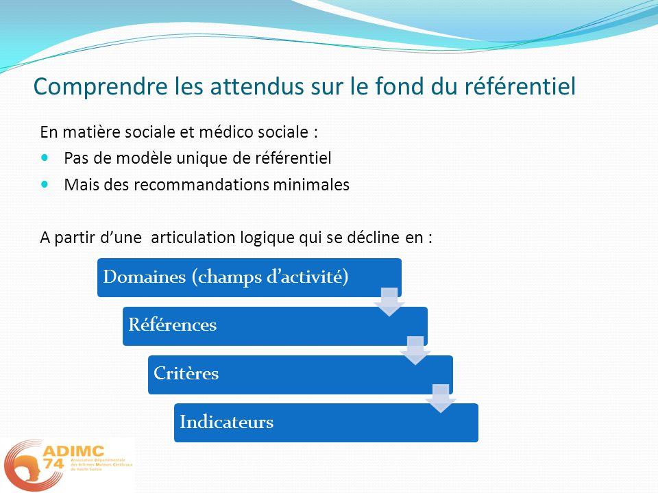 Comprendre les attendus sur le fond du référentiel En matière sociale et médico sociale : Pas de modèle unique de référentiel Mais des recommandations