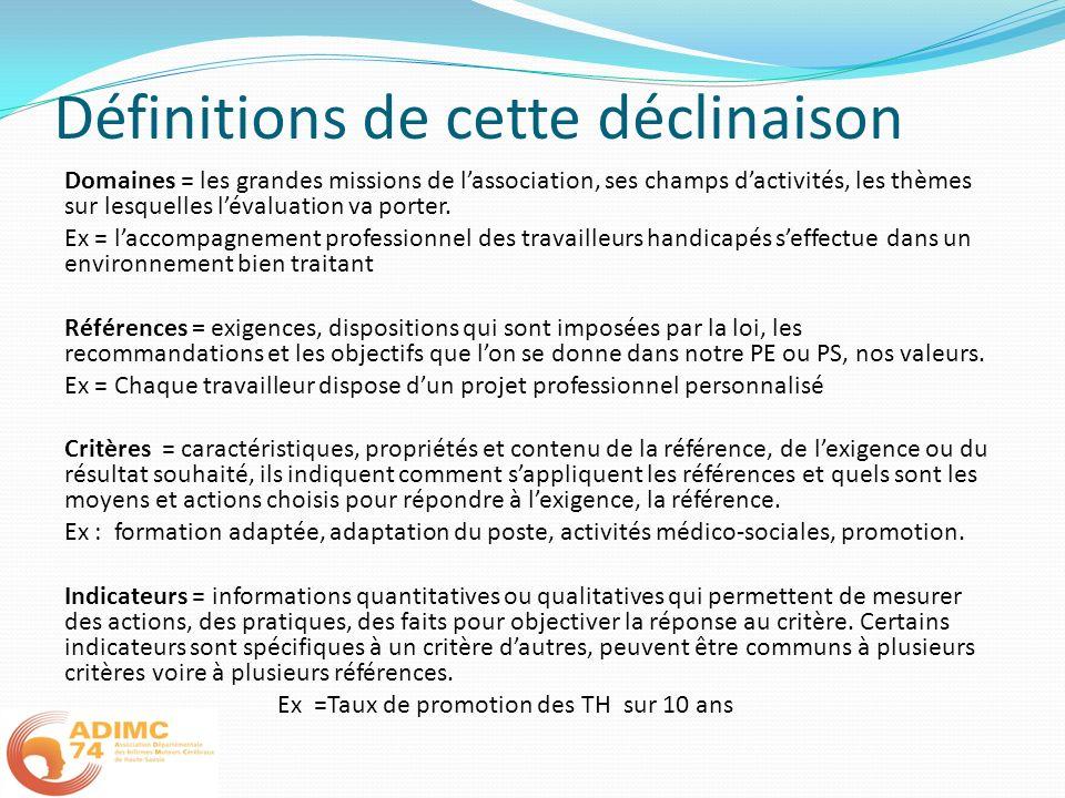 Les domaines/champs que doit intégrer le référentiel Le droit et la participation des usagers, la personnalisation des prestations Le projet détablissement ou de serv.