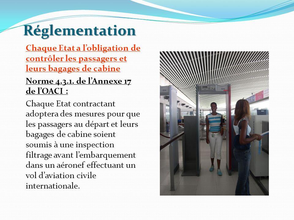 Réglementation Chaque Etat a lobligation de contrôler les passagers et leurs bagages de cabine Norme 4.3.1. de lAnnexe 17 de lOACI : Chaque Etat contr