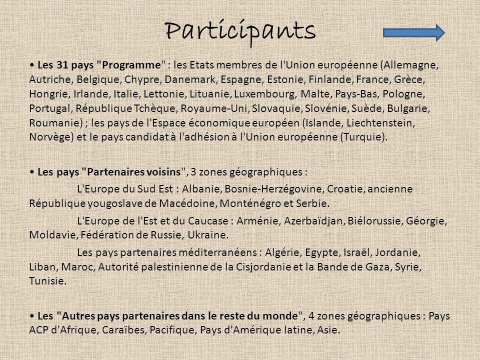 Participants Les 31 pays
