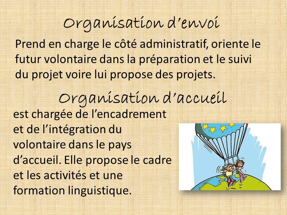 Organisation denvoi Prend en charge le côté administratif, oriente le futur volontaire dans la préparation et le suivi du projet voire lui propose des