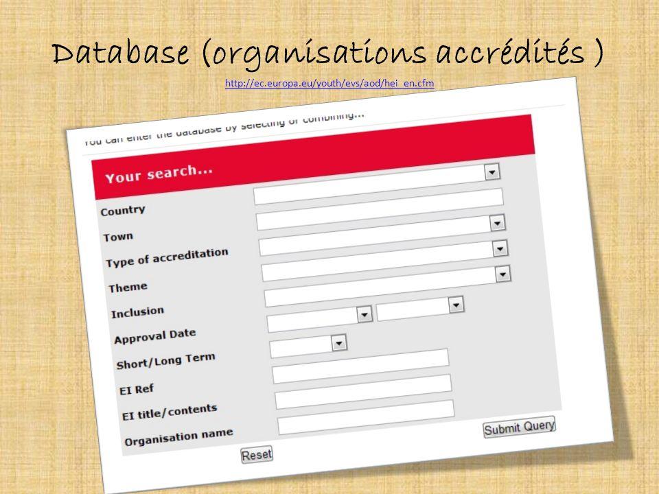 Database (organisations accrédités ) http://ec.europa.eu/youth/evs/aod/hei_en.cfm http://ec.europa.eu/youth/evs/aod/hei_en.cfm