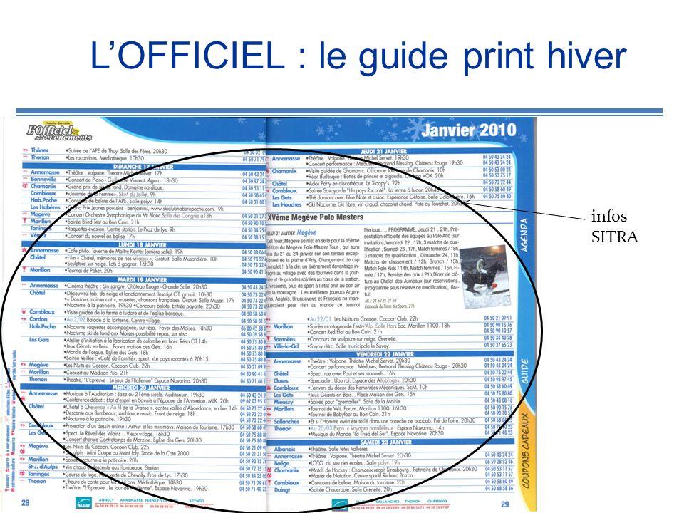 LOFFICIEL : le guide print hiver infos SITRA