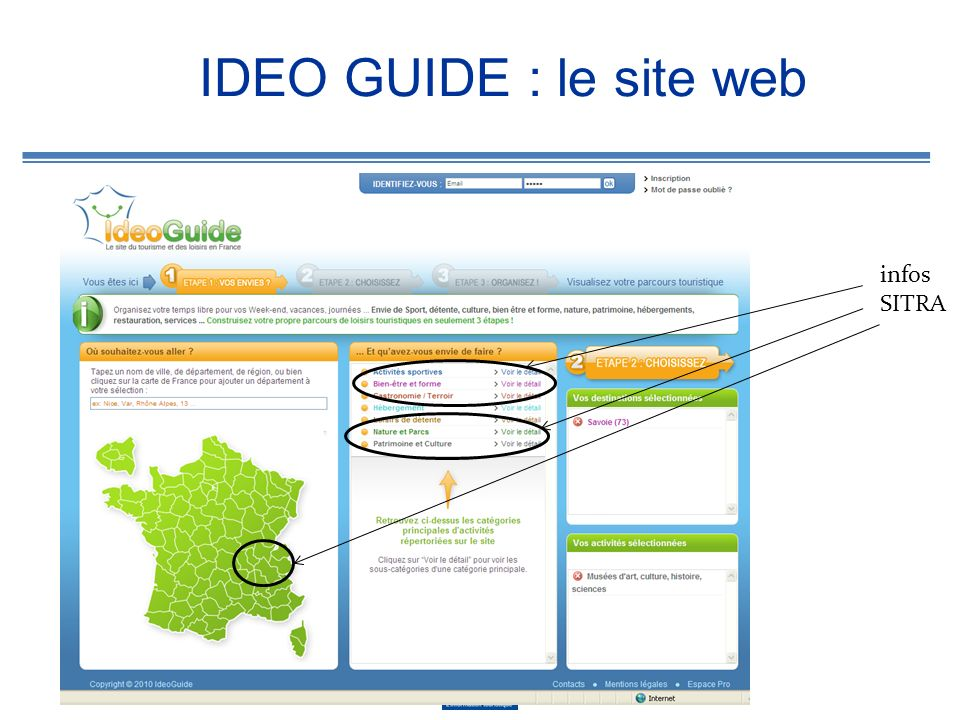 IDEO GUIDE : le site web infos SITRA