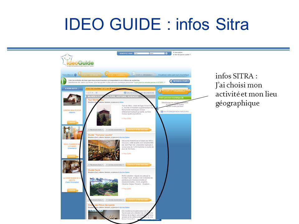 IDEO GUIDE : infos Sitra infos SITRA : Jai choisi mon activité et mon lieu géographique
