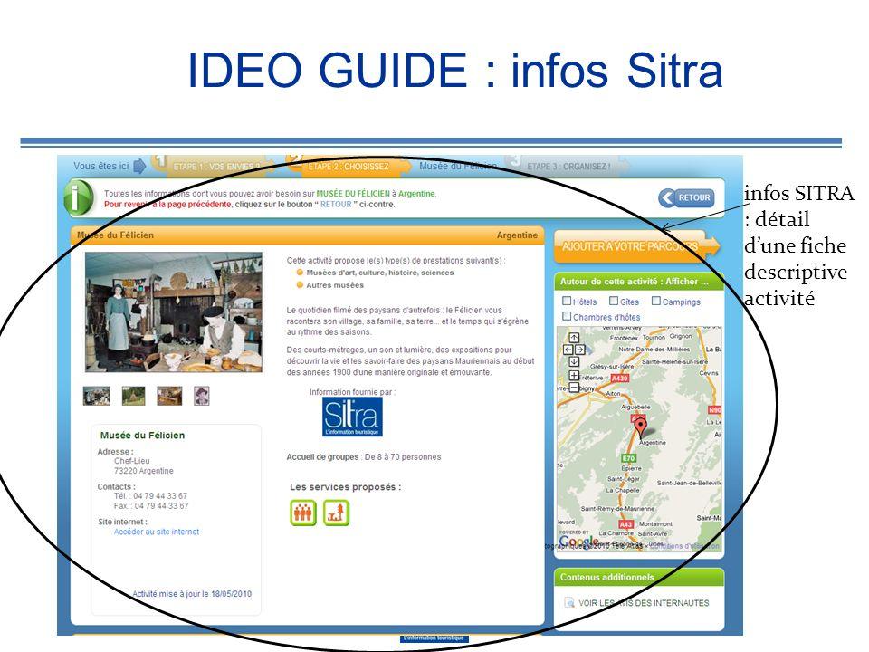 IDEO GUIDE : infos Sitra infos SITRA : détail dune fiche descriptive activité