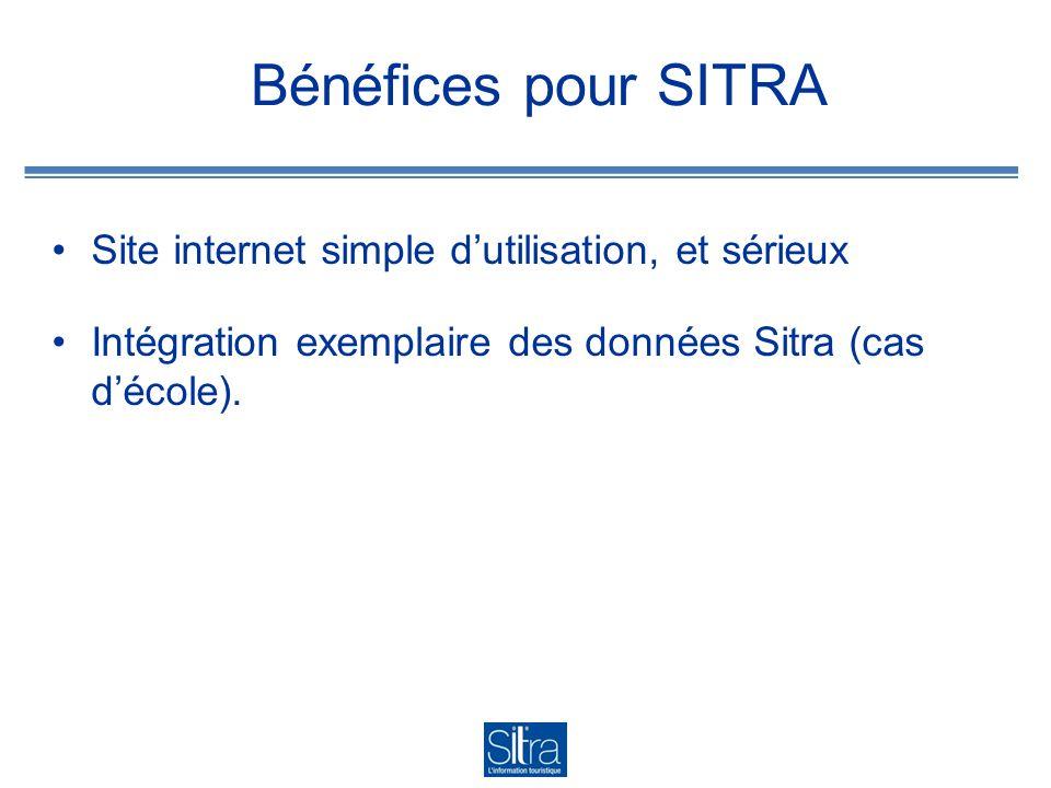 Bénéfices pour SITRA Site internet simple dutilisation, et sérieux Intégration exemplaire des données Sitra (cas décole).