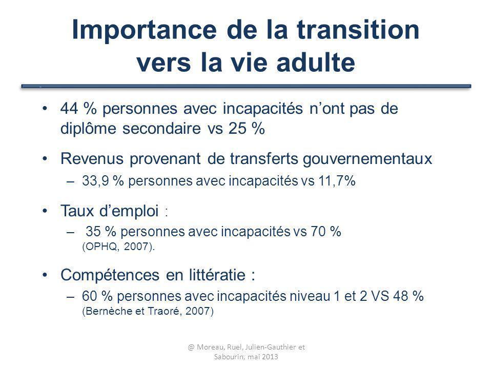 Importance de la transition vers la vie adulte 44 % personnes avec incapacités nont pas de diplôme secondaire vs 25 % Revenus provenant de transferts