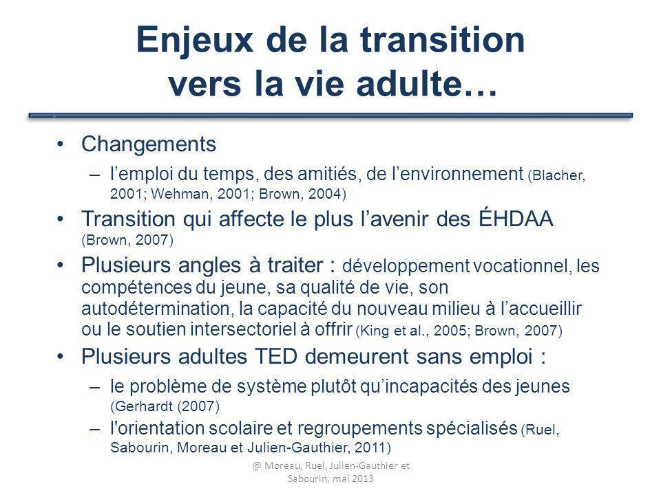 Enjeux de la transition vers la vie adulte… Changements –lemploi du temps, des amitiés, de lenvironnement (Blacher, 2001; Wehman, 2001; Brown, 2004) T