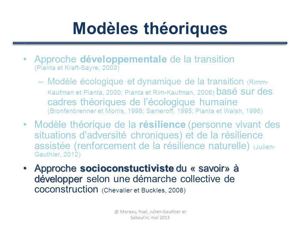 Modèles théoriques Approche développementale de la transition (Pianta et Kraft-Sayre, 2003) –Modèle écologique et dynamique de la transition (Rimm- Ka
