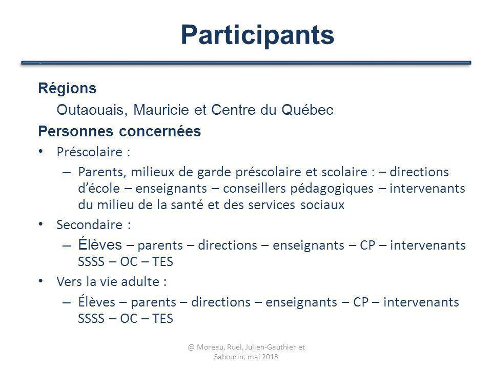 Régions Outaouais, Mauricie et Centre du Québec Personnes concernées Préscolaire : – Parents, milieux de garde préscolaire et scolaire : – directions
