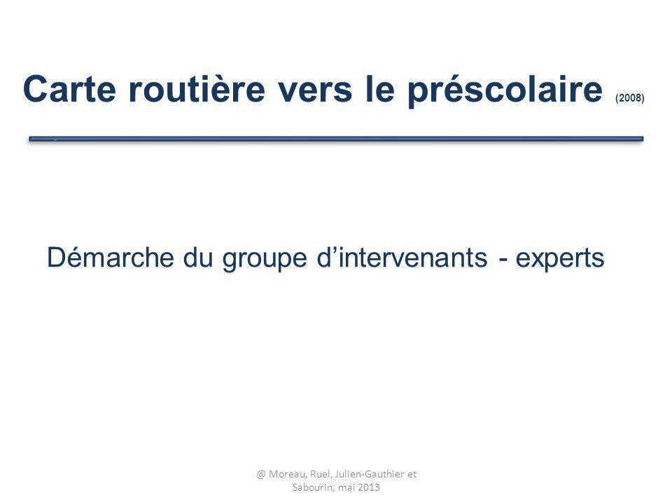Carte routière vers le préscolaire (2008) Démarche du groupe dintervenants - experts @ Moreau, Ruel, Julien-Gauthier et Sabourin, mai 2013