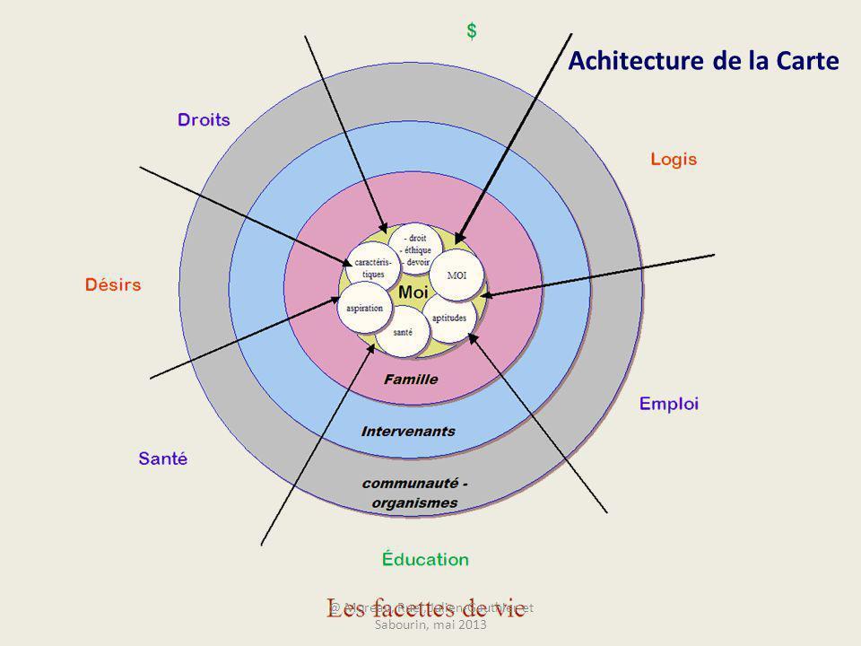 Achitecture de la Carte @ Moreau, Ruel, Julien-Gauthier et Sabourin, mai 2013