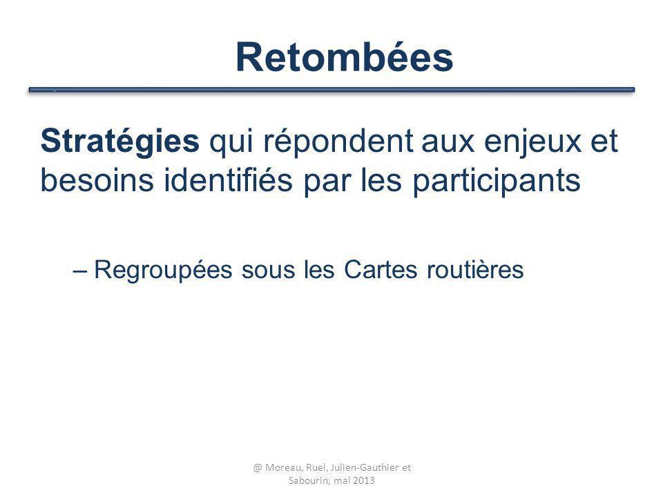 Stratégies qui répondent aux enjeux et besoins identifiés par les participants –Regroupées sous les Cartes routières Retombées @ Moreau, Ruel, Julien-