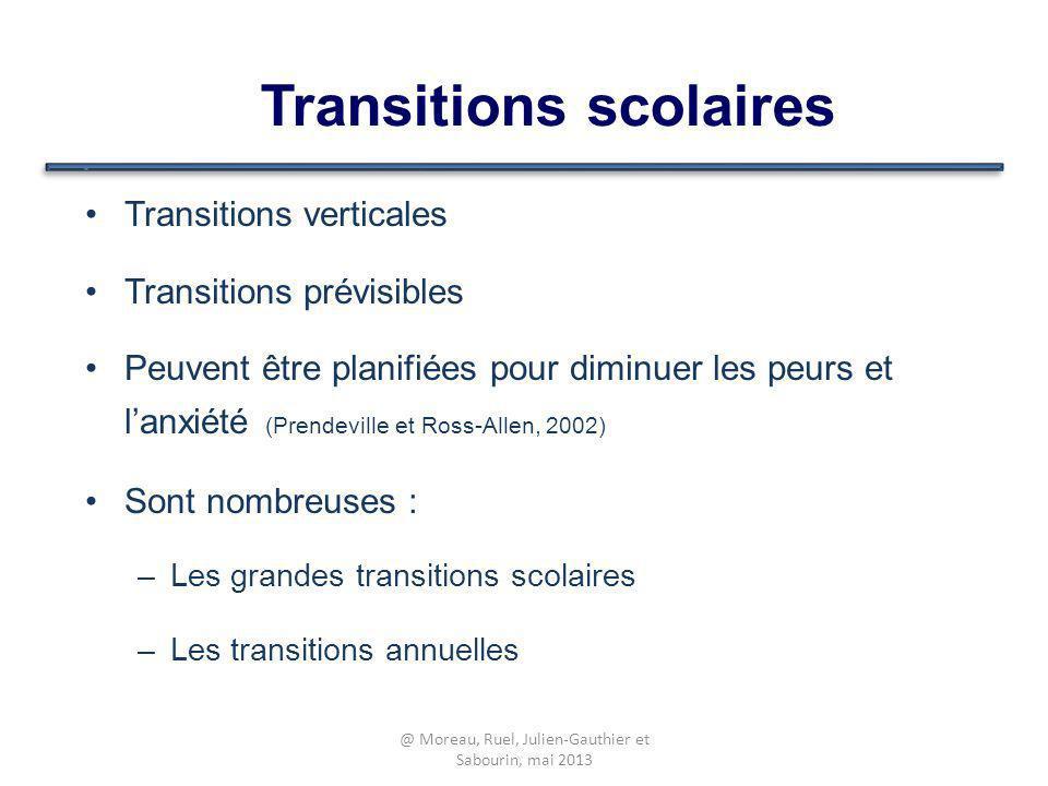 Transitions scolaires Transitions verticales Transitions prévisibles Peuvent être planifiées pour diminuer les peurs et lanxiété (Prendeville et Ross-