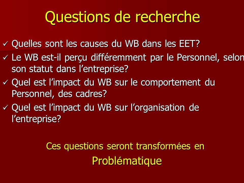Questions de recherche Quelles sont les causes du WB dans les EET? Quelles sont les causes du WB dans les EET? Le WB est-il perçu différemment par le