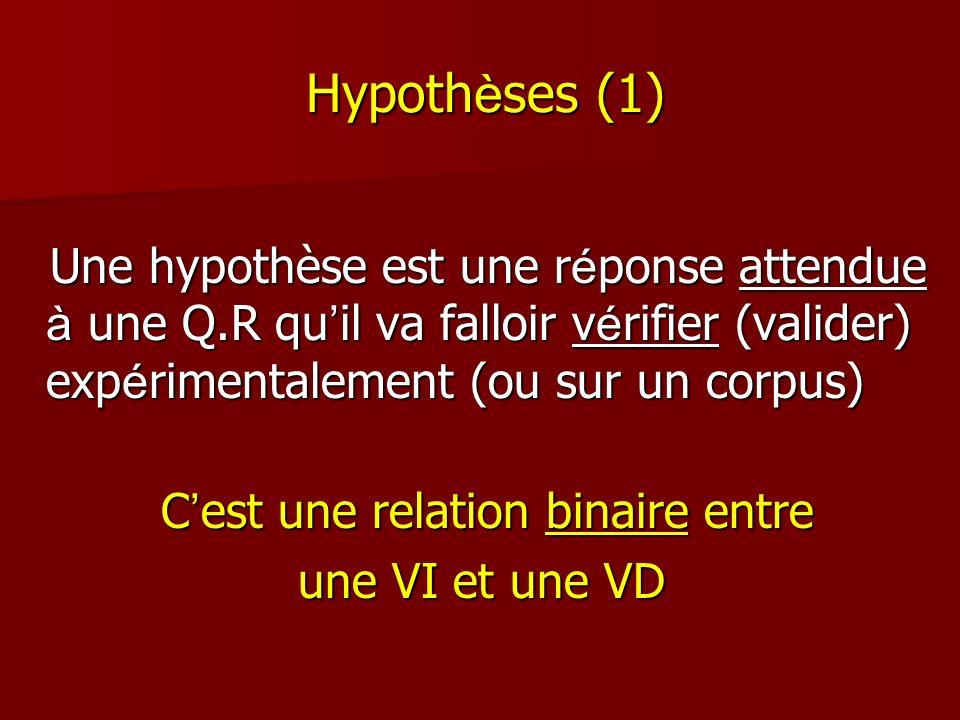 Hypoth è ses (1) Hypoth è ses (1) Une hypothèse est une r é ponse attendue à une Q.R qu il va falloir v é rifier (valider) exp é rimentalement (ou sur