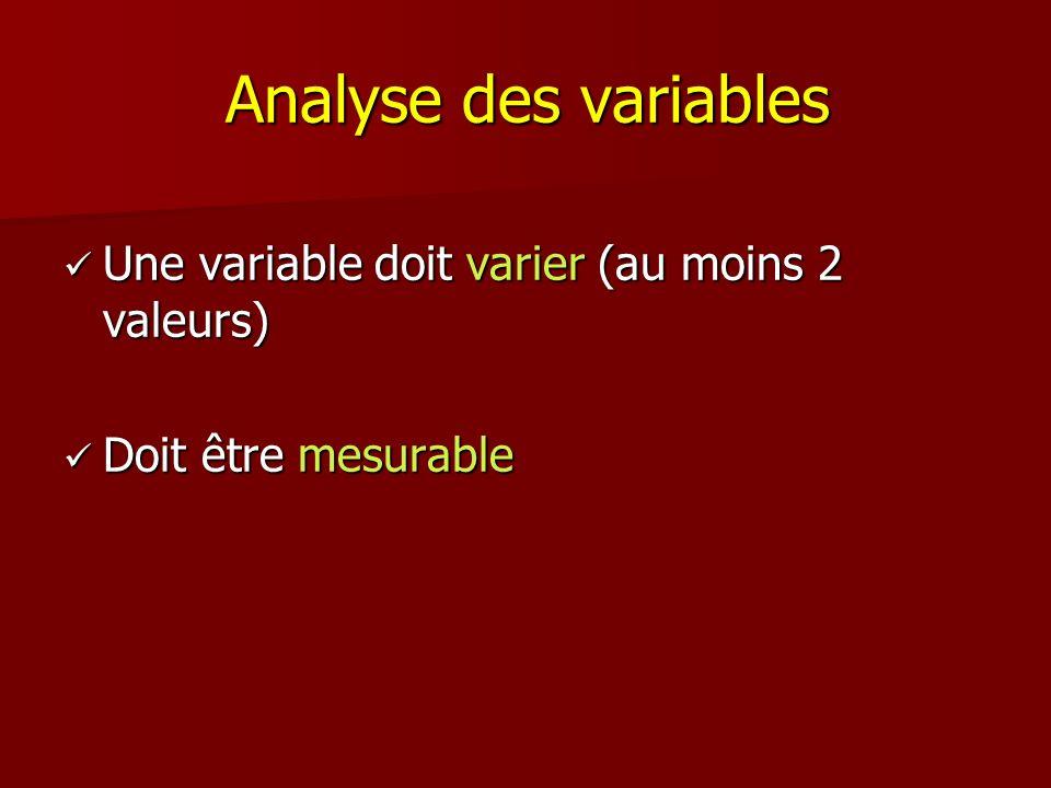 Analyse des variables Une variable doit varier (au moins 2 valeurs) Une variable doit varier (au moins 2 valeurs) Doit être mesurable Doit être mesura