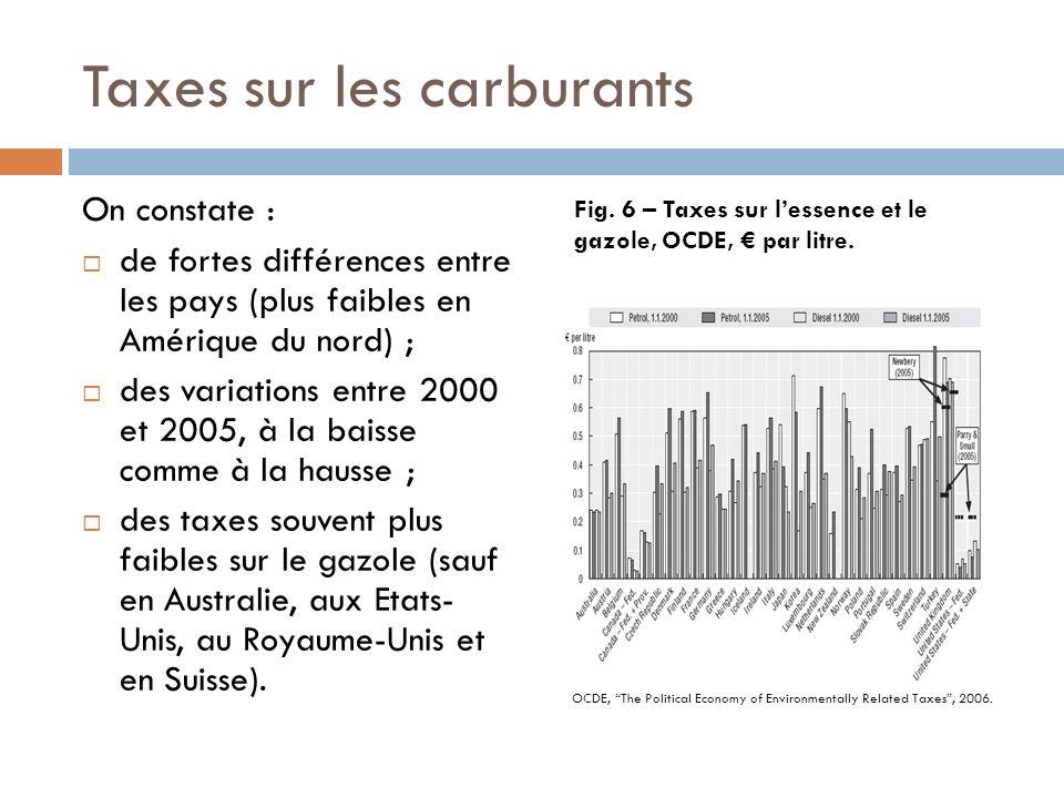 Taxes sur les carburants On constate : de fortes différences entre les pays (plus faibles en Amérique du nord) ; des variations entre 2000 et 2005, à la baisse comme à la hausse ; des taxes souvent plus faibles sur le gazole (sauf en Australie, aux Etats- Unis, au Royaume-Unis et en Suisse).