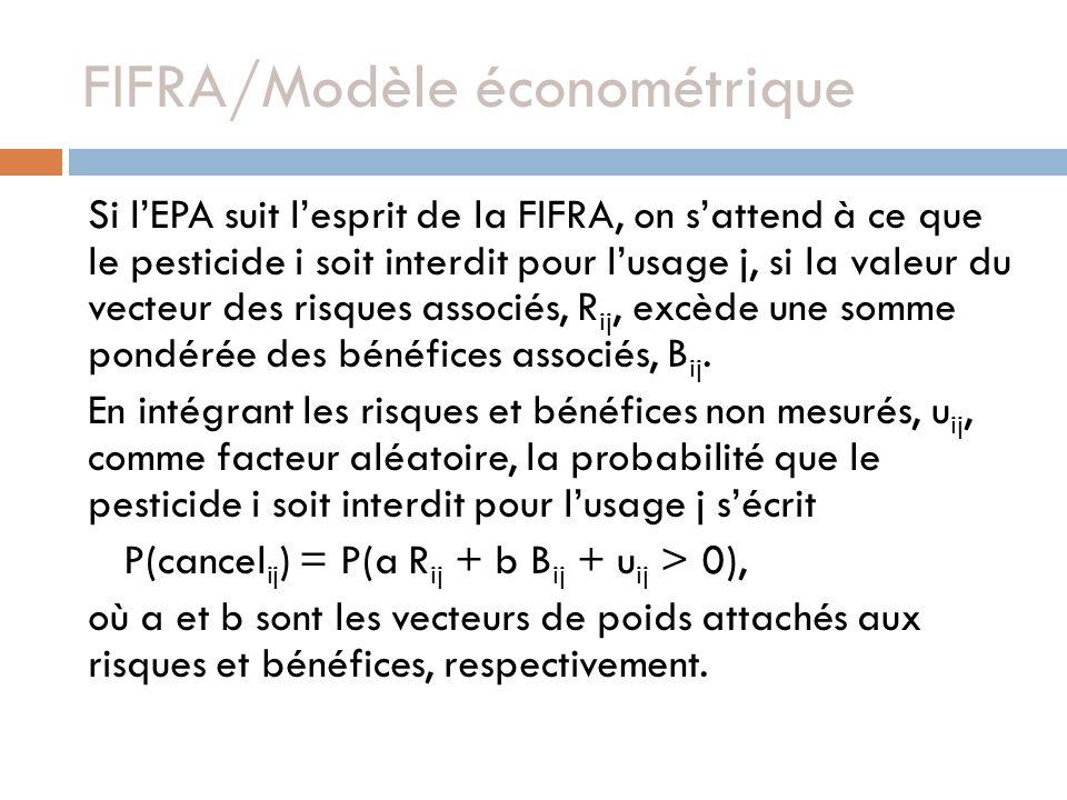 FIFRA/Modèle économétrique Si lEPA suit lesprit de la FIFRA, on sattend à ce que le pesticide i soit interdit pour lusage j, si la valeur du vecteur des risques associés, R ij, excède une somme pondérée des bénéfices associés, B ij.