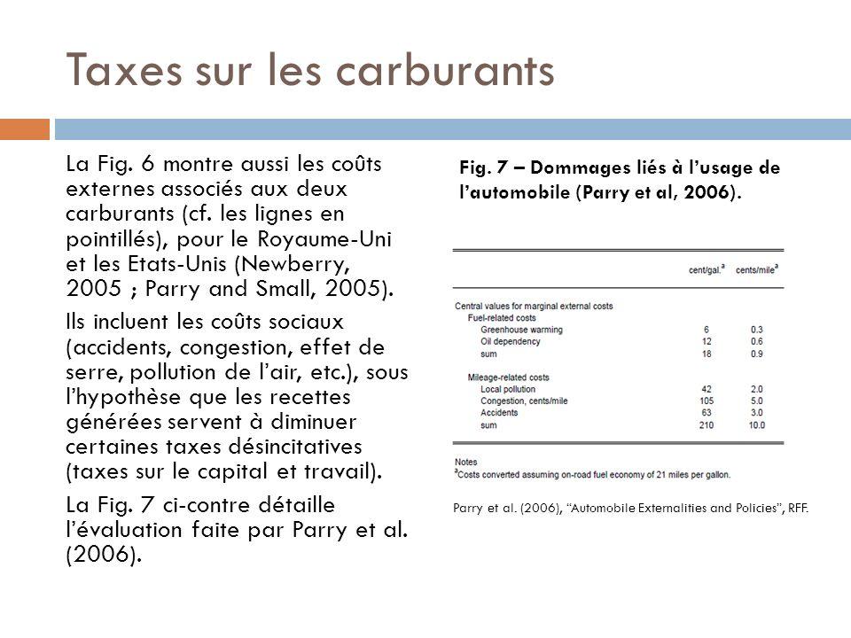 Taxes sur les carburants La Fig. 6 montre aussi les coûts externes associés aux deux carburants (cf. les lignes en pointillés), pour le Royaume-Uni et