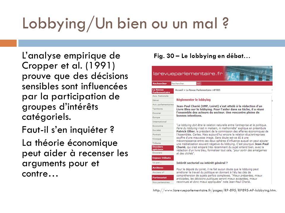 Lobbying/Un bien ou un mal ? Lanalyse empirique de Cropper et al. (1991) prouve que des décisions sensibles sont influencées par la participation de g