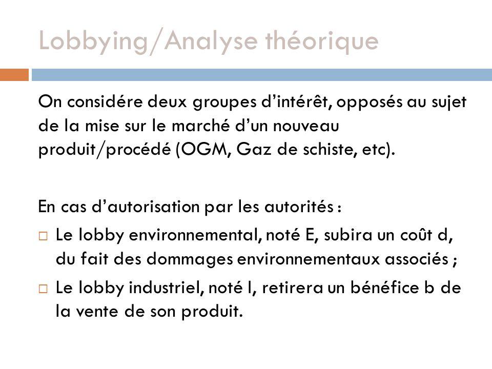 Lobbying/Analyse théorique On considére deux groupes dintérêt, opposés au sujet de la mise sur le marché dun nouveau produit/procédé (OGM, Gaz de schi
