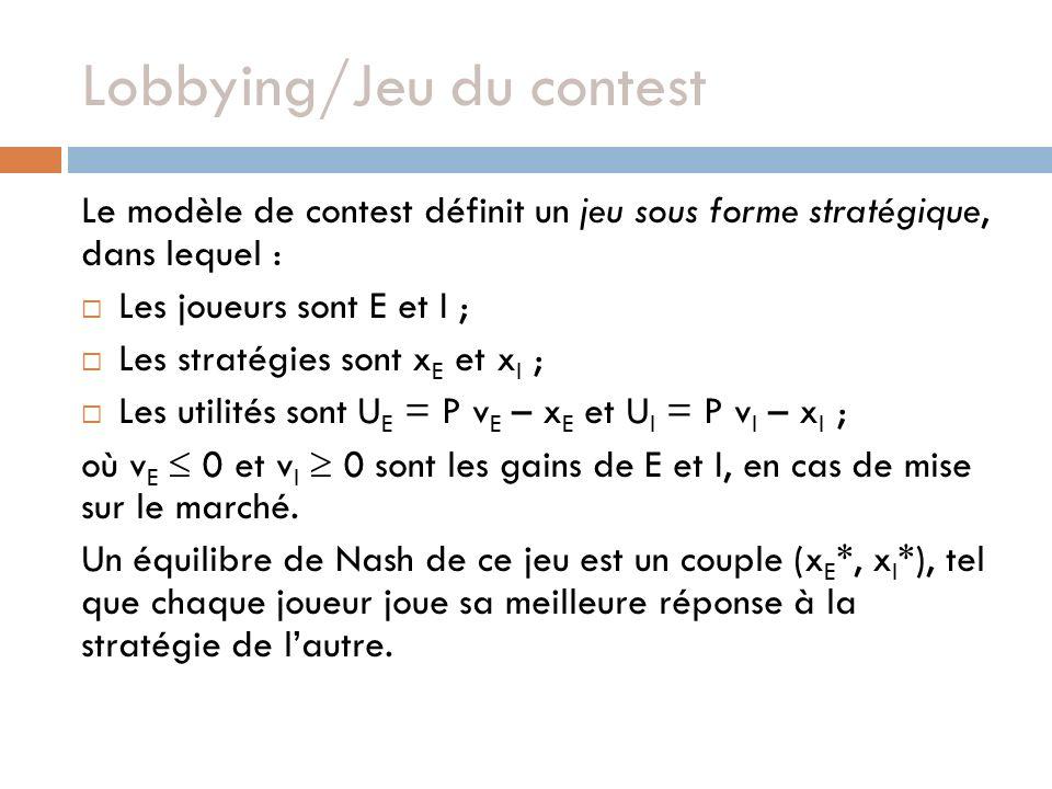 Lobbying/Jeu du contest Le modèle de contest définit un jeu sous forme stratégique, dans lequel : Les joueurs sont E et I ; Les stratégies sont x E et x I ; Les utilités sont U E = P v E – x E et U I = P v I – x I ; où v E 0 et v I 0 sont les gains de E et I, en cas de mise sur le marché.