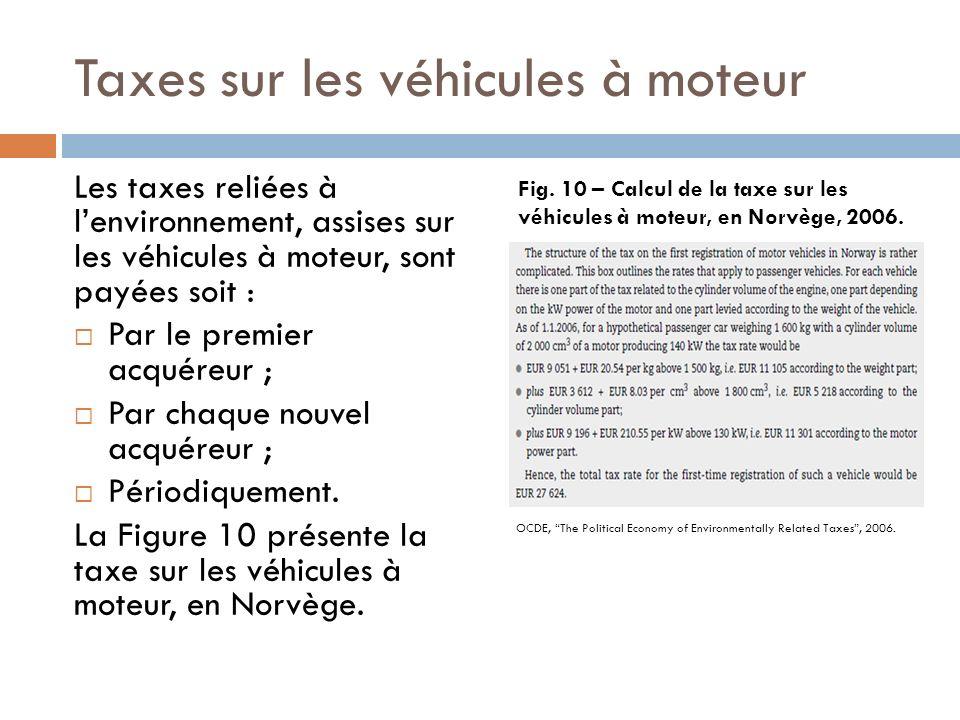 Taxes sur les véhicules à moteur Les taxes reliées à lenvironnement, assises sur les véhicules à moteur, sont payées soit : Par le premier acquéreur ; Par chaque nouvel acquéreur ; Périodiquement.