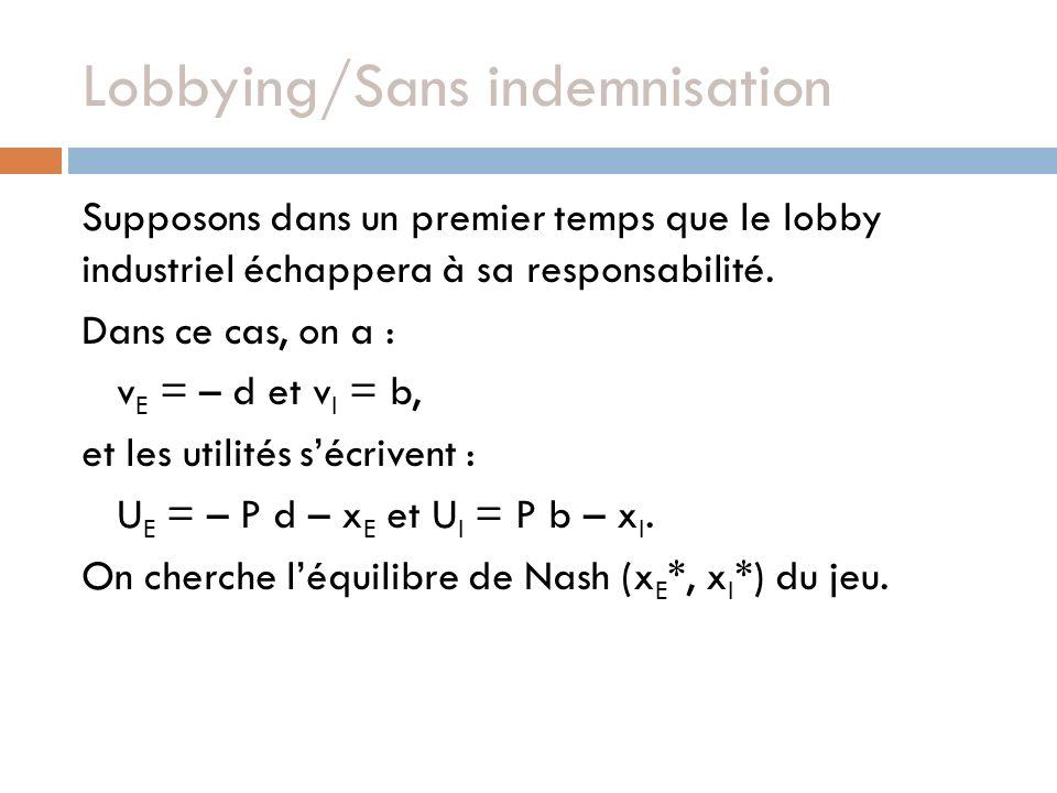 Lobbying/Sans indemnisation Supposons dans un premier temps que le lobby industriel échappera à sa responsabilité. Dans ce cas, on a : v E = – d et v
