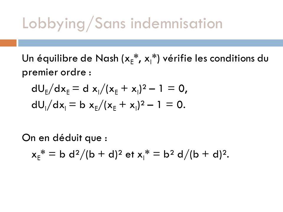 Lobbying/Sans indemnisation Un équilibre de Nash (x E *, x I *) vérifie les conditions du premier ordre : dU E /dx E = d x I /(x E + x I )² – 1 = 0, dU I /dx I = b x E /(x E + x I )² – 1 = 0.