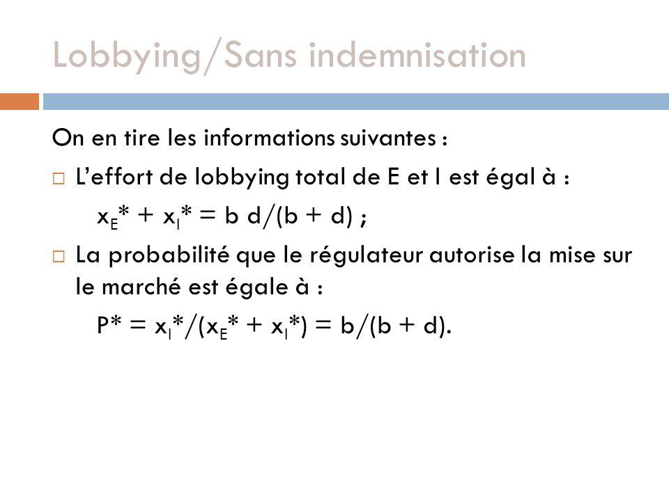 Lobbying/Sans indemnisation On en tire les informations suivantes : Leffort de lobbying total de E et I est égal à : x E * + x I * = b d/(b + d) ; La probabilité que le régulateur autorise la mise sur le marché est égale à : P* = x I */(x E * + x I *) = b/(b + d).